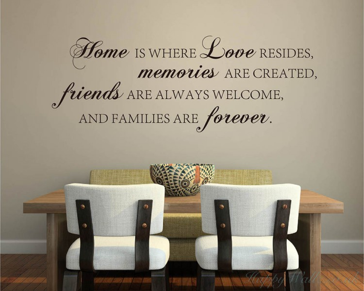 Good Quotes. Home Is Love, Memories, Friends And Forever